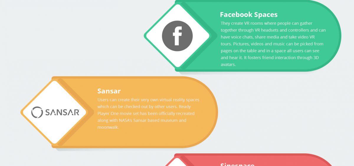 AR VR Social Platforms